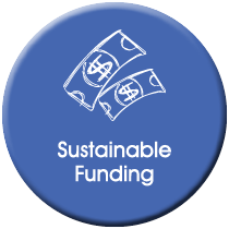 Sustainable Funding – Whakatane